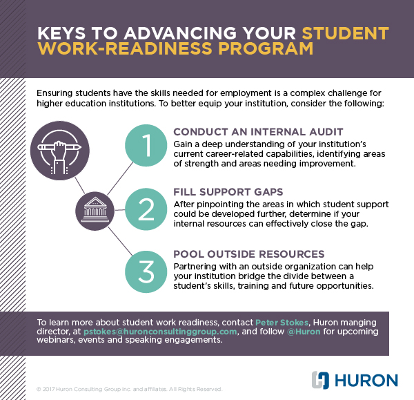 Keys to Advancing Your Student Work-Readiness Program