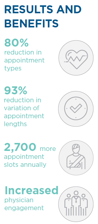 ProHealth Care Medical Group Results and Benefits